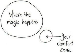 Your Magic Zone